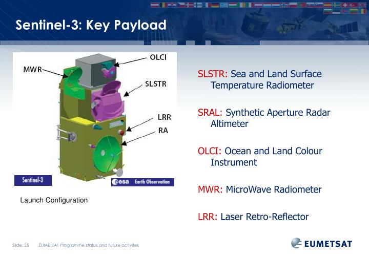 Sentinel-3: Key Payload