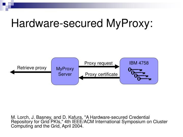 Hardware-secured MyProxy: