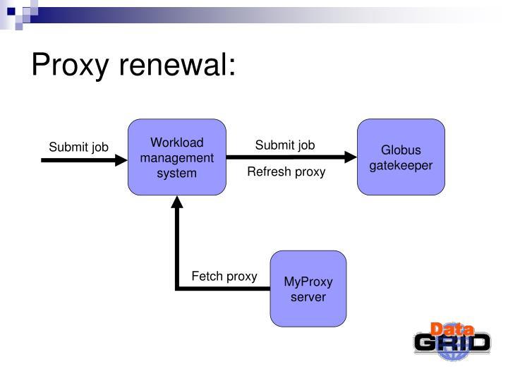 Proxy renewal: