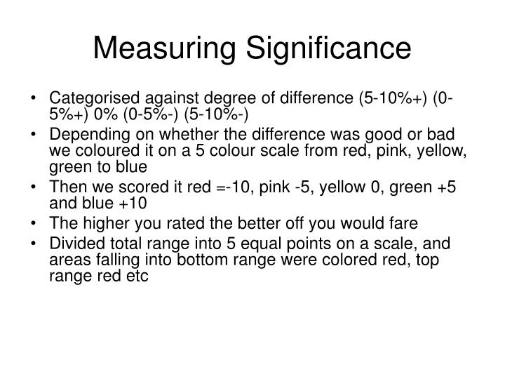 Measuring Significance
