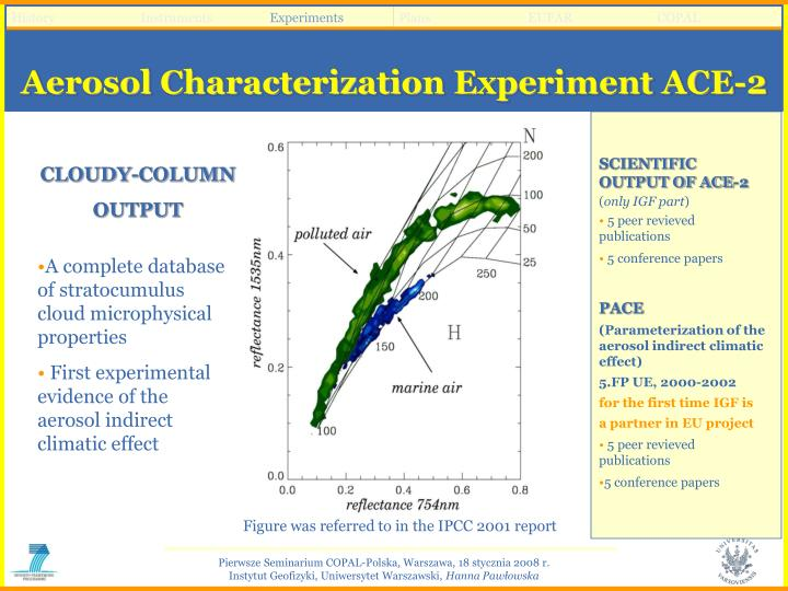 Aerosol Characterization Experiment ACE-2