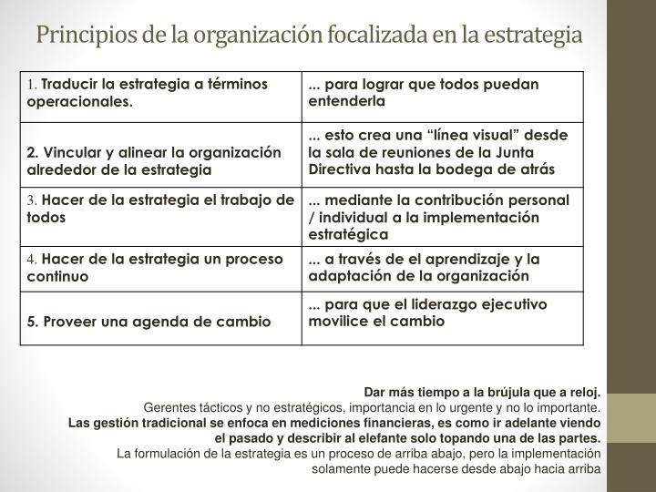Principios de la organización focalizada en la estrategia