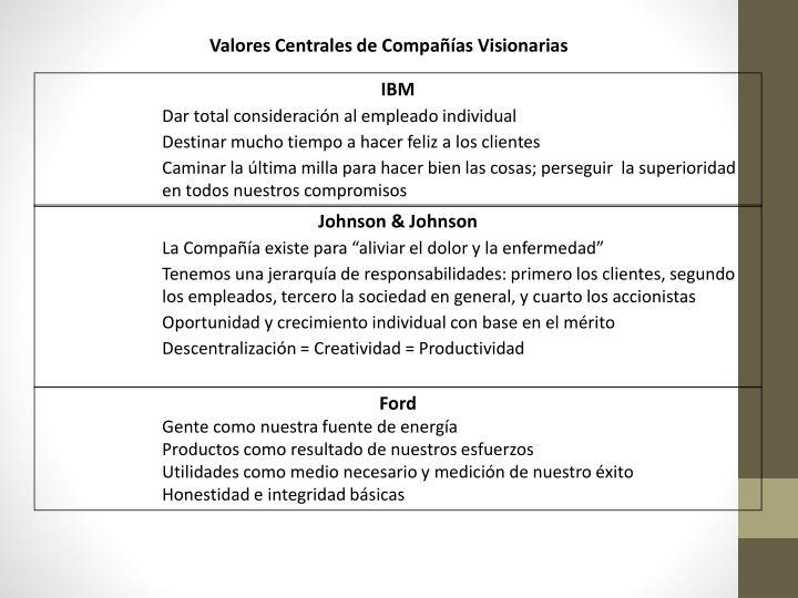 Valores Centrales de Compañías Visionarias