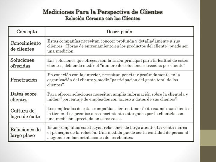 Mediciones Para la Perspectiva de Clientes