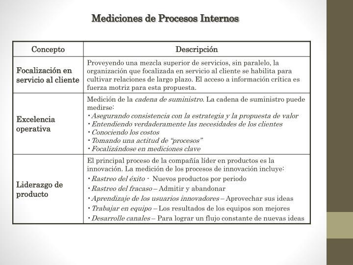Mediciones de Procesos Internos