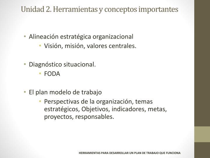 Unidad 2. Herramientas y conceptos importantes
