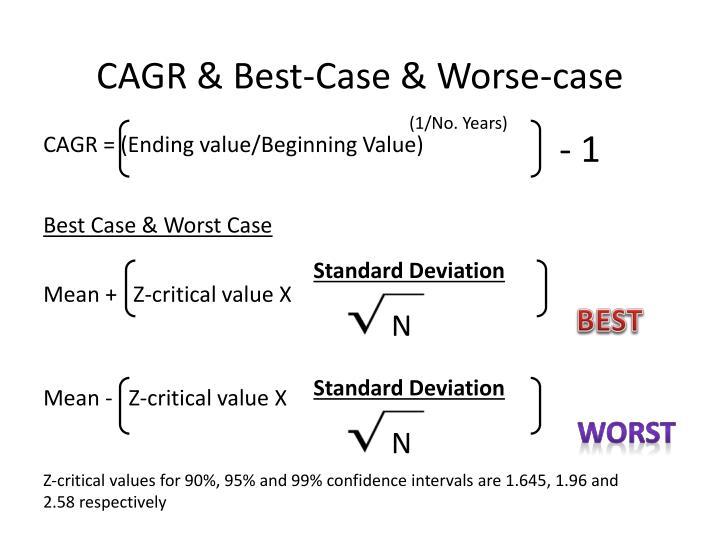 CAGR & Best-Case & Worse-case