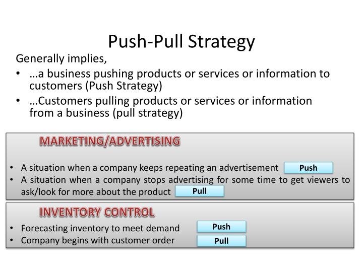 Push pull strategy