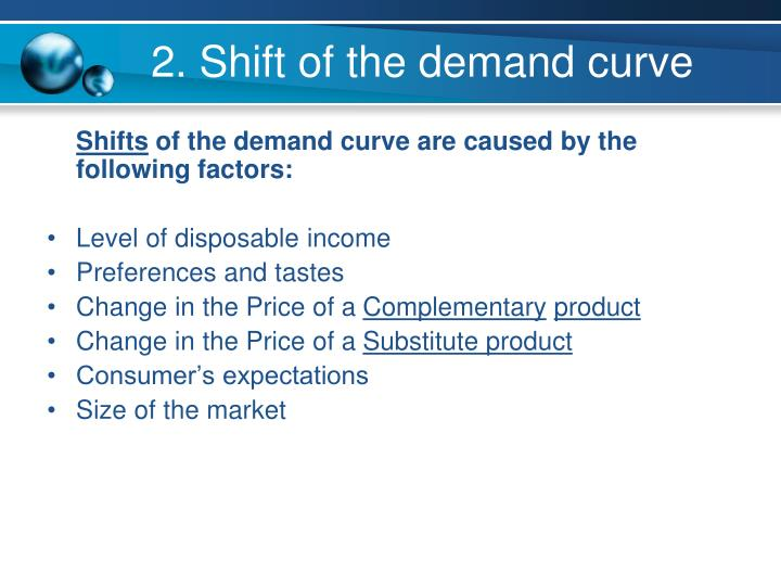 2. Shift of the demand curve