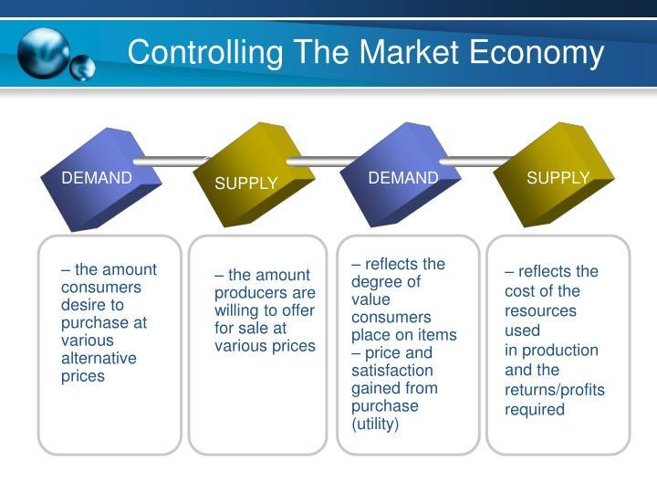 Controlling The Market Economy