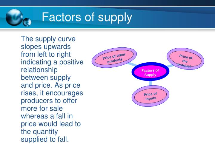 Factors of supply
