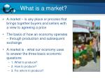what is a market