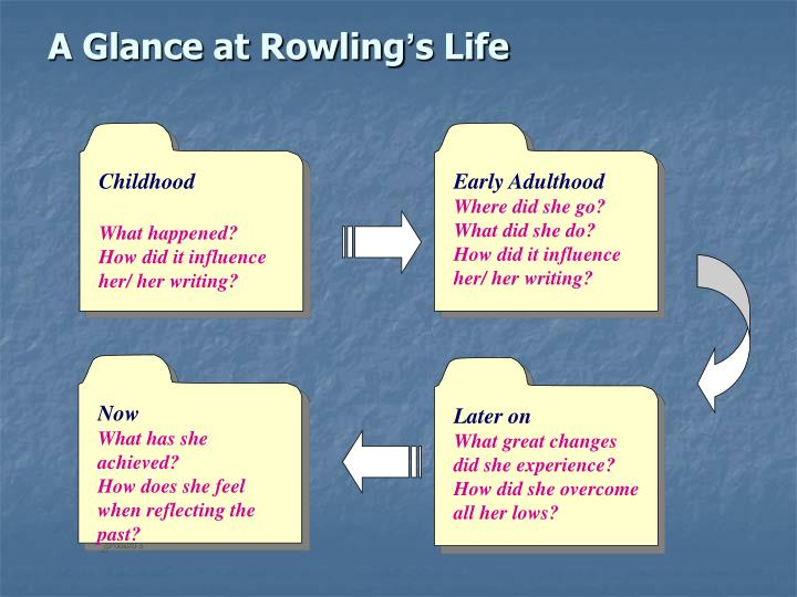 A Glance at Rowling