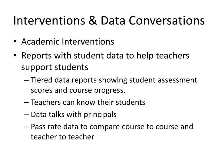 Interventions & Data Conversations