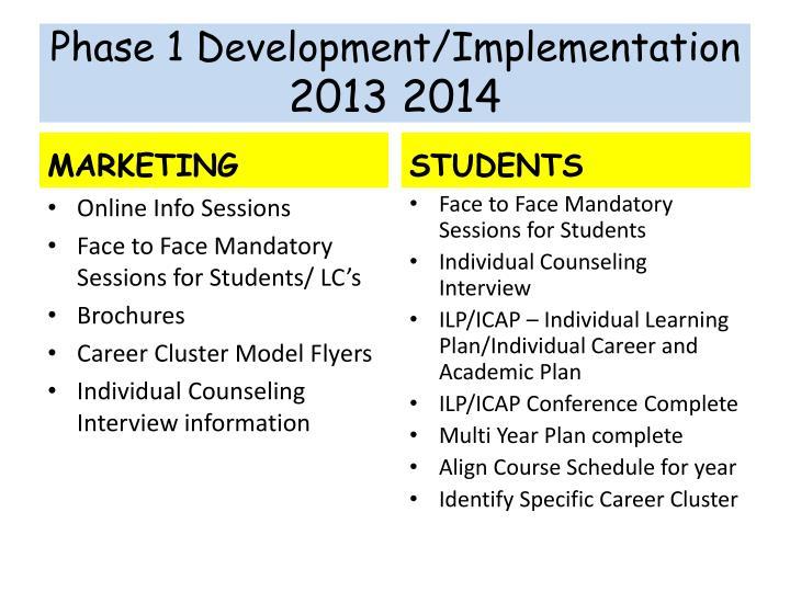 Phase 1 Development/Implementation