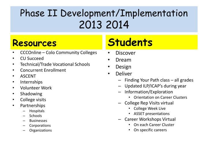Phase II Development/Implementation