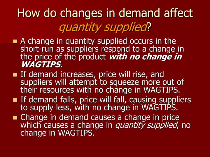 How do changes in demand affect