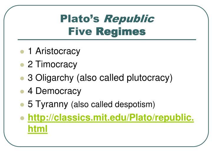 Plato's
