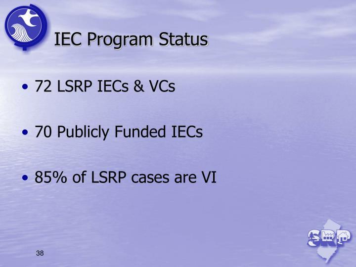 IEC Program Status