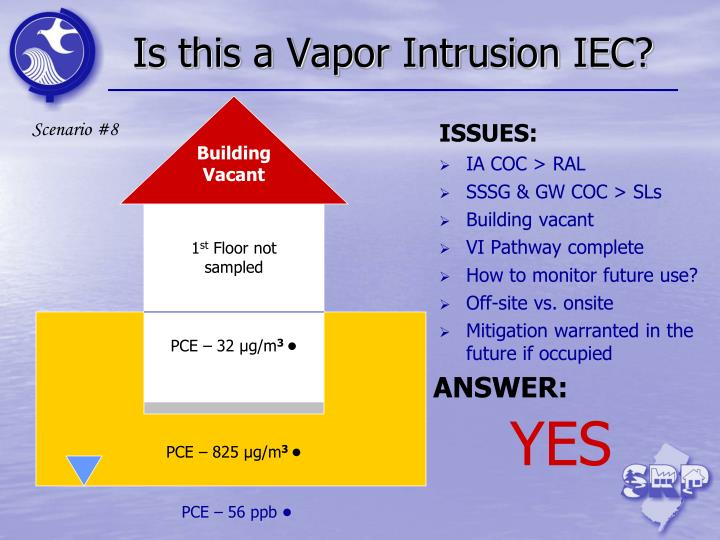 Is this a Vapor Intrusion IEC?