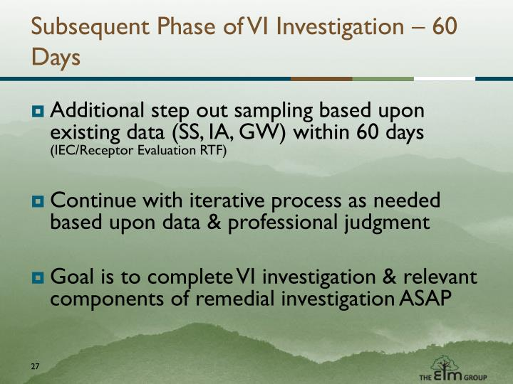 Subsequent Phase of VI Investigation – 60 Days