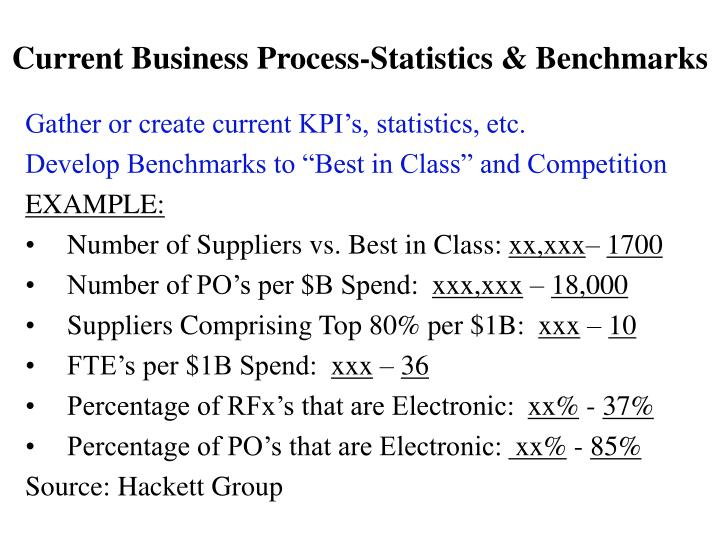 Current Business Process-Statistics & Benchmarks