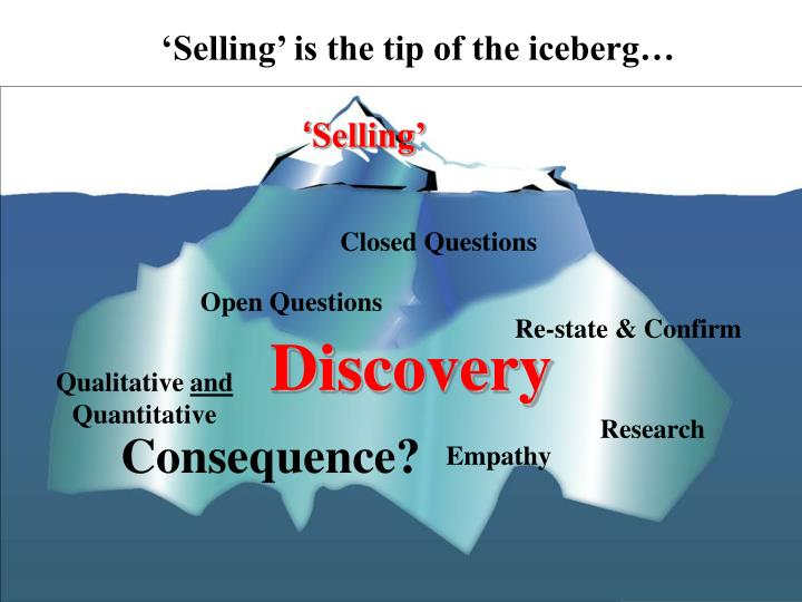 'Selling' is the tip of the iceberg…