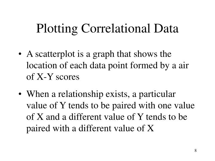 Plotting Correlational Data