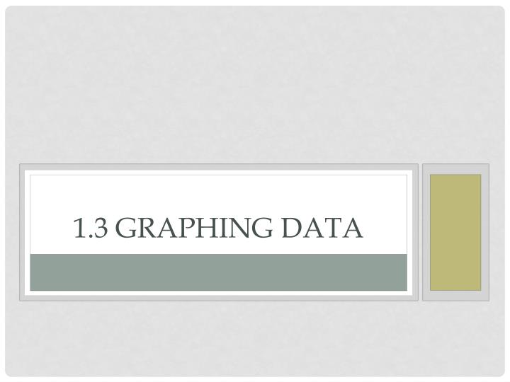 1.3 graphing Data