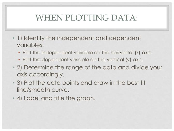 When plotting data: