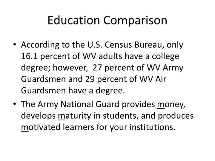 Education Comparison