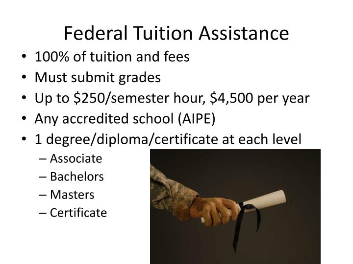 Federal Tuition Assistance