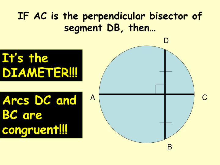 IF AC is the perpendicular bisector of segment DB, then…