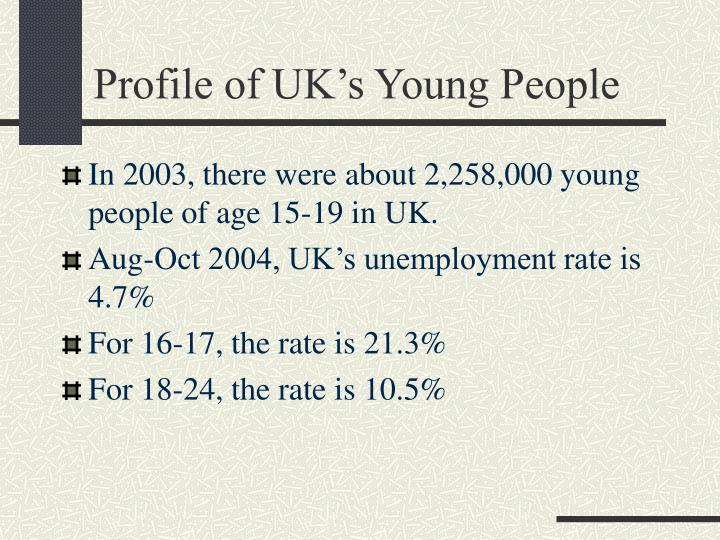 Profile of UK's Young People