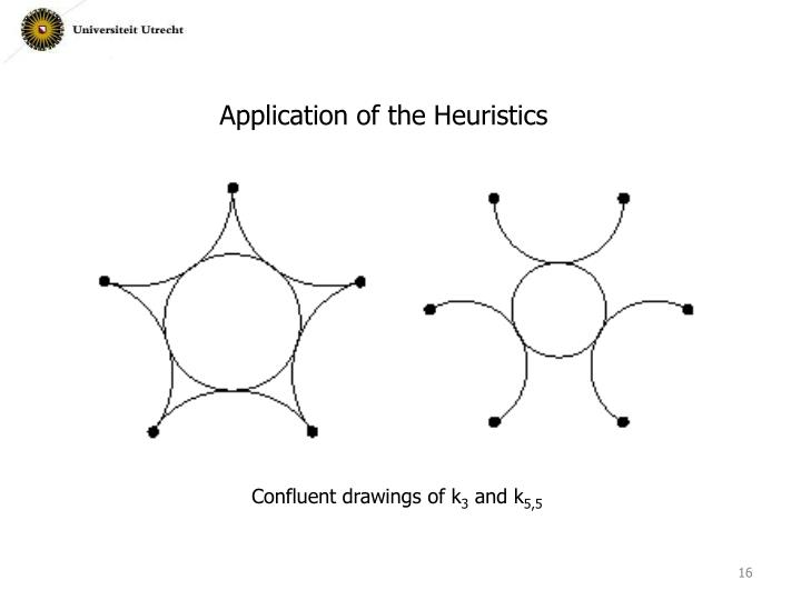 Application of the Heuristics
