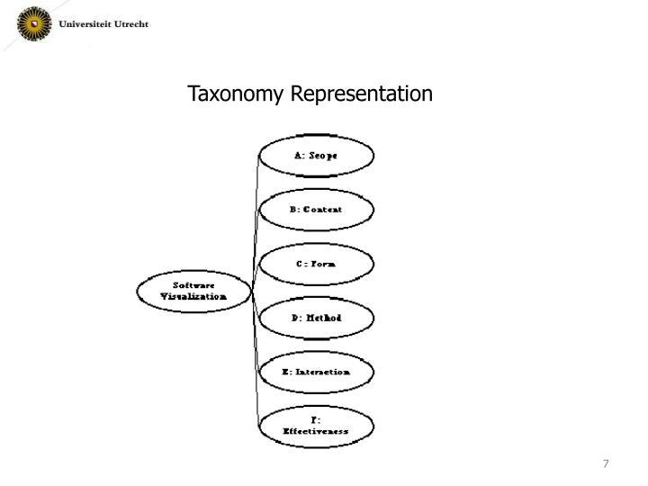 Taxonomy Representation