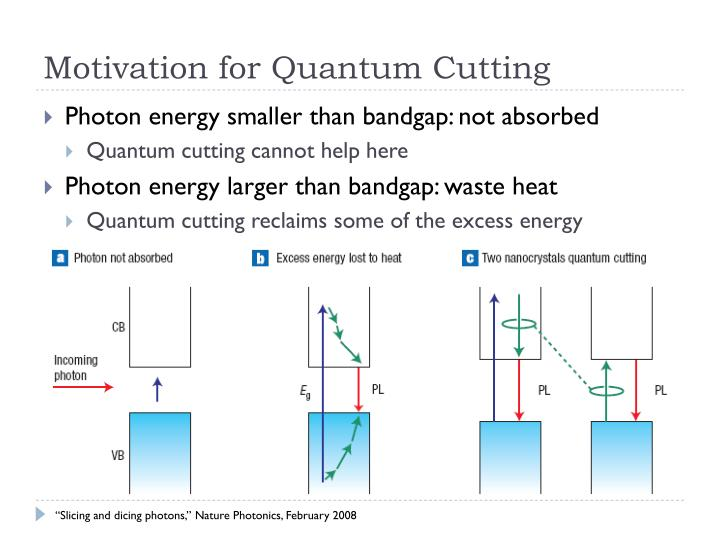Motivation for quantum cutting