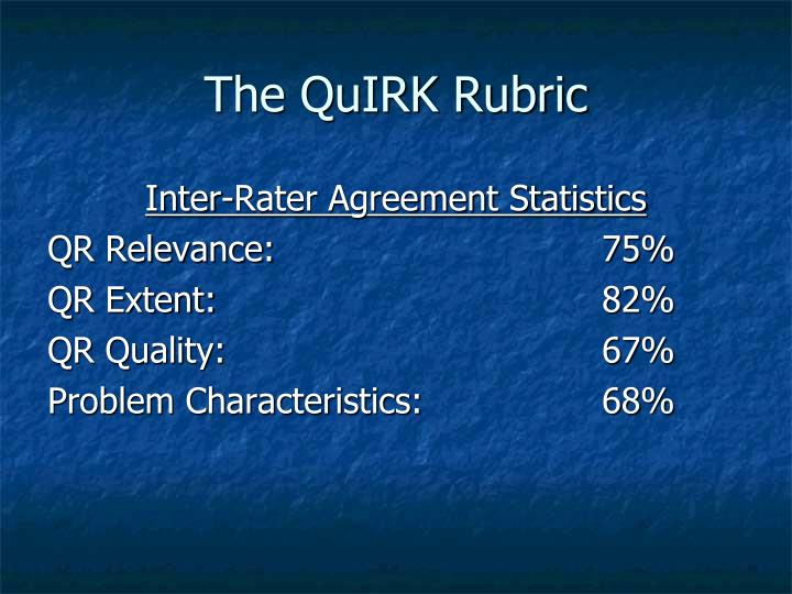The QuIRK Rubric
