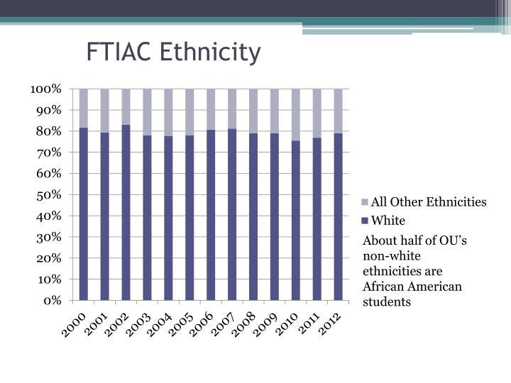 FTIAC Ethnicity