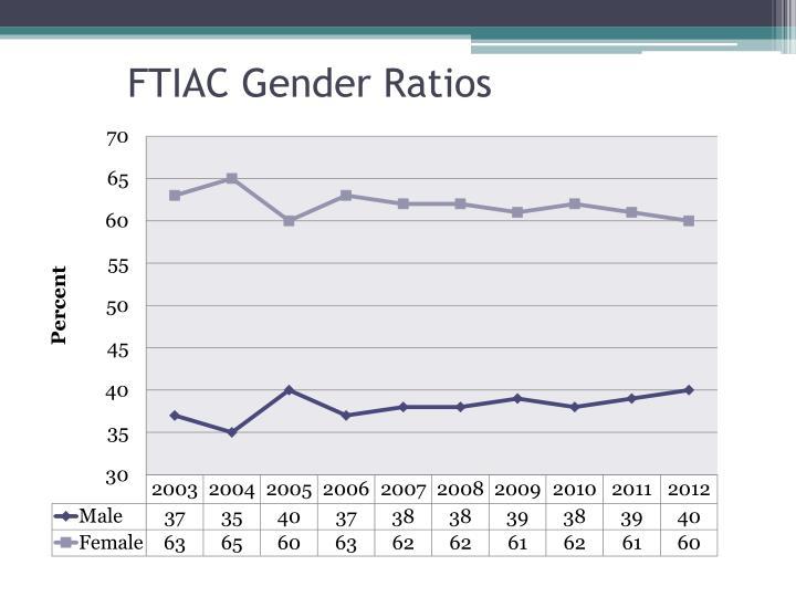 FTIAC Gender Ratios
