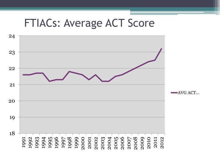 FTIACs: Average ACT Score