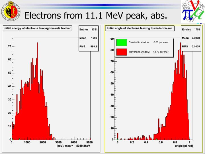 Electrons from 11.1 MeV peak, abs.