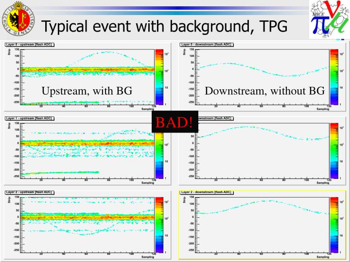 Typical event with background, TPG