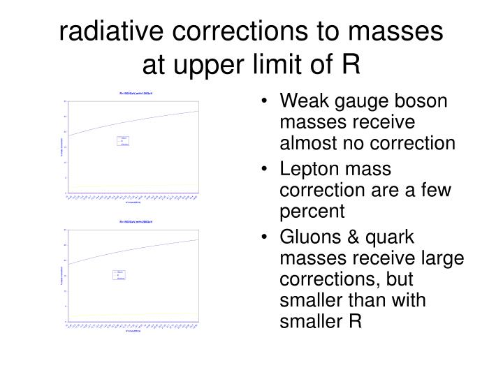 radiative corrections to masses