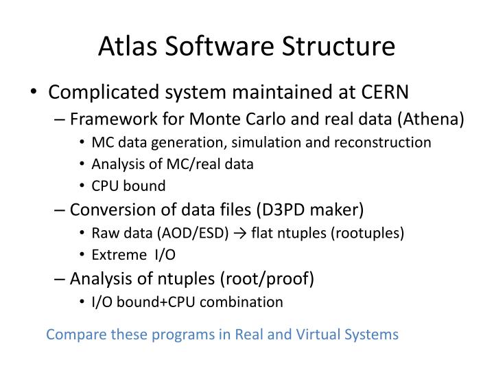 Atlas s oftware structure