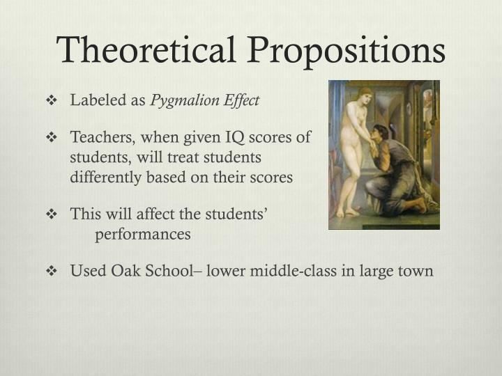 Theoretical Propositions
