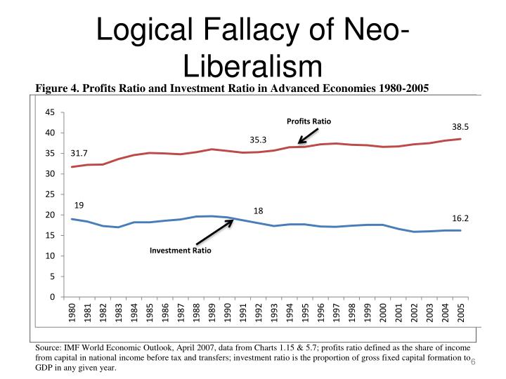 Logical Fallacy of Neo-Liberalism
