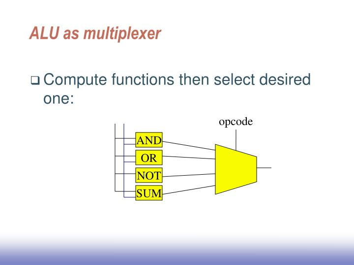 ALU as multiplexer