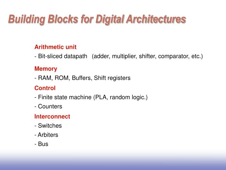 Building Blocks for Digital Architectures