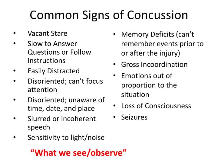 Common Signs of Concussion